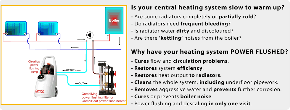 Is your central heating system slow to warm up? 1. Are some radiators completely or partially cold? 2. Do radiators need frequent bleeding? 3. Is radiator water dirty and discoloured? 4. Are there 'kettling' noises from the boiler? Why have your heating system power flushed?